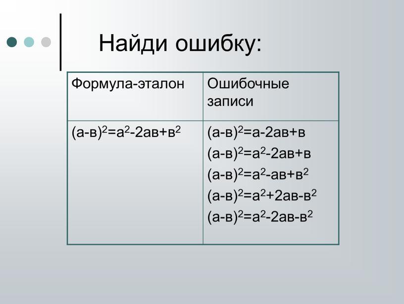 Найди ошибку: Формула-эталон Ошибочные записи (а-в)2=а2-2ав+в2 (а-в)2=а-2ав+в (а-в)2=а2-2ав+в (а-в)2=а2-ав+в2 (а-в)2=а2+2ав-в2 (а-в)2=а2-2ав-в2