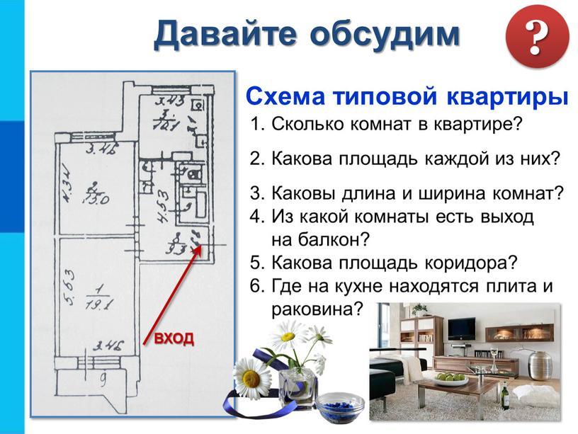 Схема типовой квартиры ВХОД Сколько комнат в квартире?