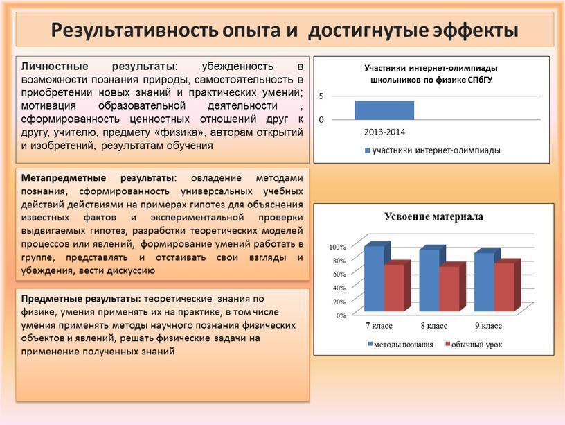 Результативность опыта и достигнутые эффекты