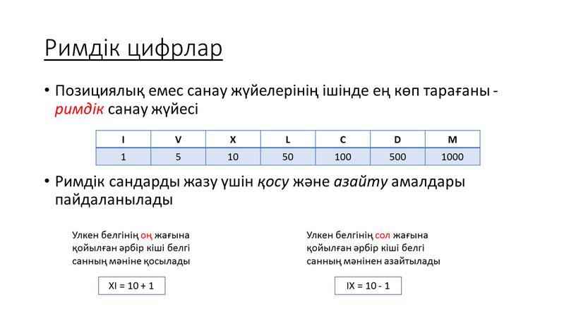 Римдік цифрлар Позициялық емес санау жүйелерінің ішінде ең көп тарағаны - римдік санау жүйесі