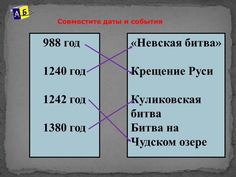 Совместите даты и события 988 год 1240 год 1242 год 1380 год «Невская битва»