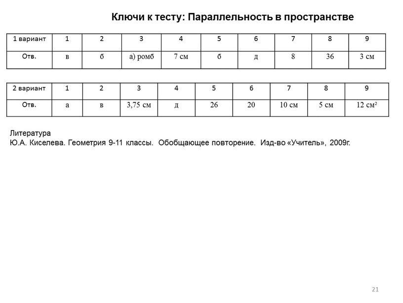 Ключи к тесту: Параллельность в пространстве 21 1 вариант 1 2 3 4 5 6 7 8 9