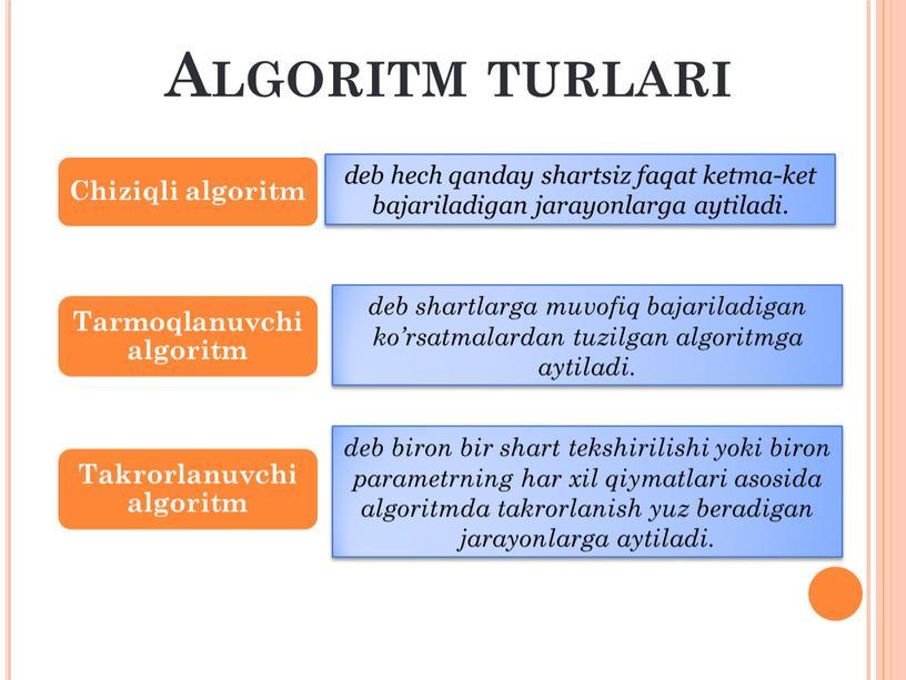 Algoritm turlari dеb hеch qanday shartsiz faqat kеtma-kеt bajariladigan jarayonlarga aytiladi
