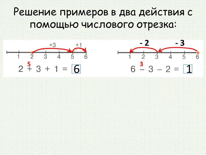 Решение примеров в два действия с помощью числового отрезка: 5 3 6 1 - 3 - 2