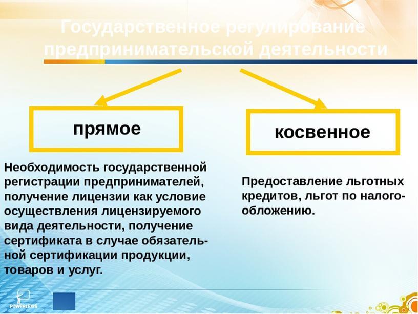 Презентация на тему Цели и принципы взаимодействия субъектов предпринимательства и государства.