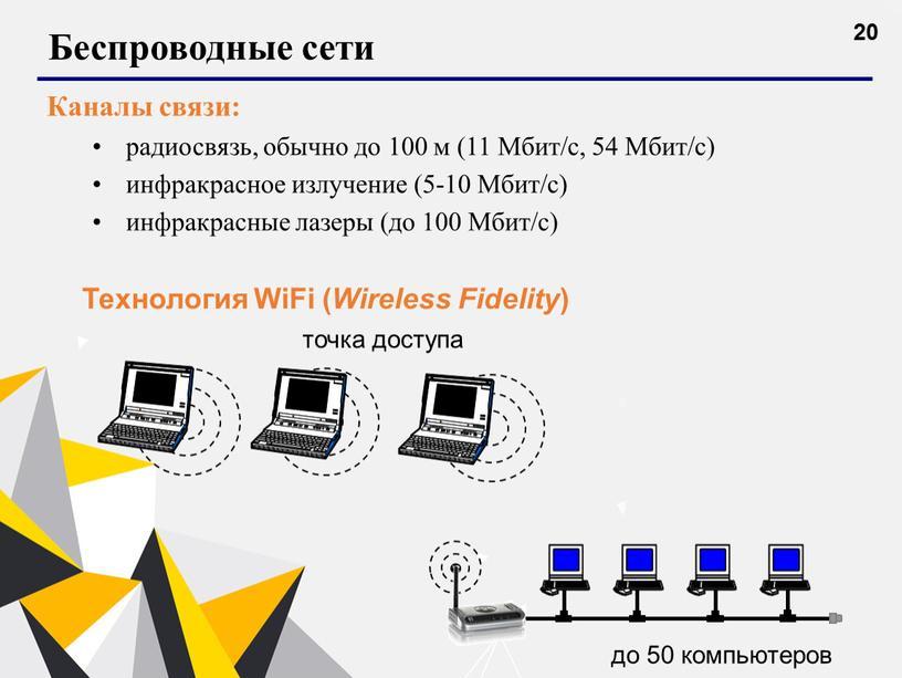 Беспроводные сети Каналы связи: радиосвязь, обычно до 100 м (11
