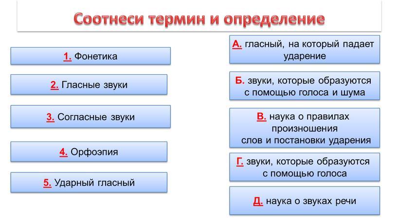 Соотнеси термин и определение 1
