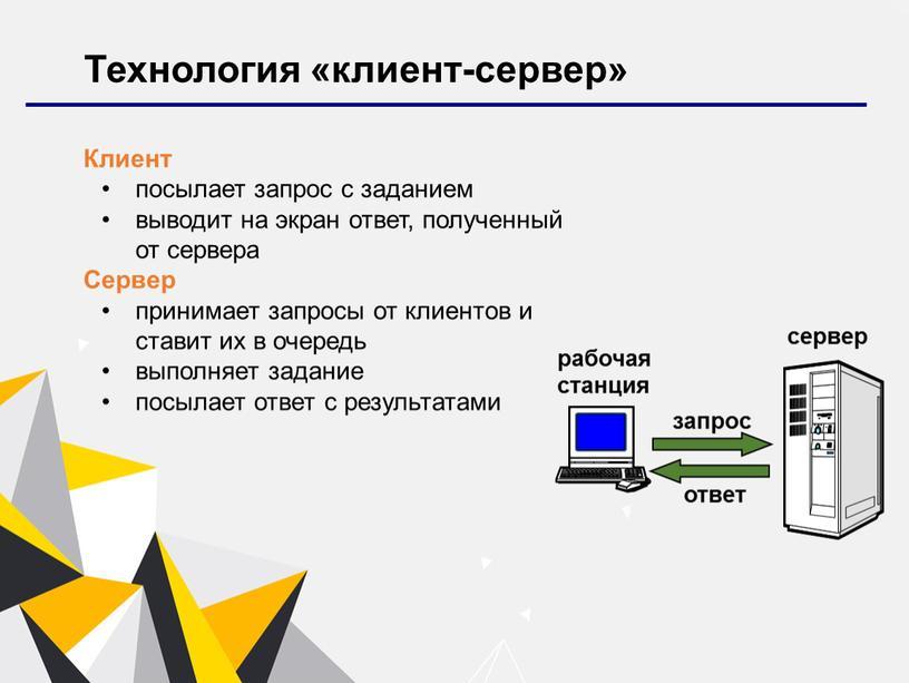 Технология «клиент-сервер» Клиент посылает запрос с заданием выводит на экран ответ, полученный от сервера