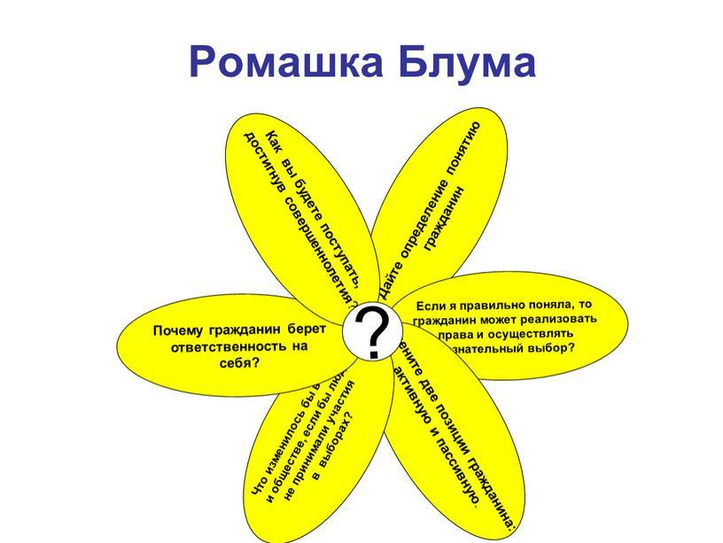 Ромашка Блума Дайте определение понятию гражданин