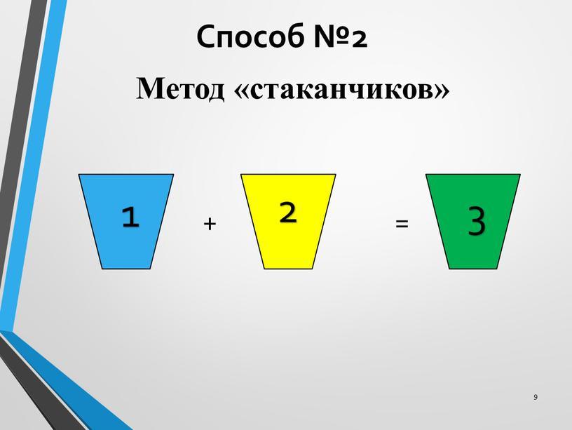 Метод «стаканчиков» 9 + = Способ №2 1 2 3
