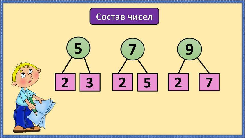 Состав чисел 5 7 9 2 ? 2 ? 2 ? 3 5 7