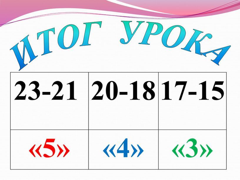 ИТОГ УРОКА 23-21 20-18 17-15 «5» «4» «3»
