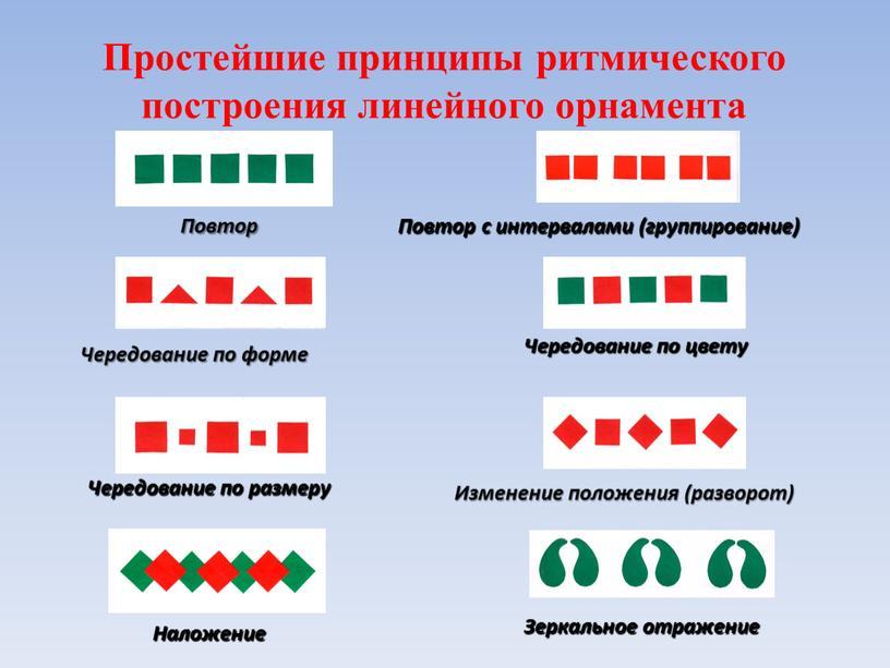 Простейшие принципы ритмического построения линейного орнамента