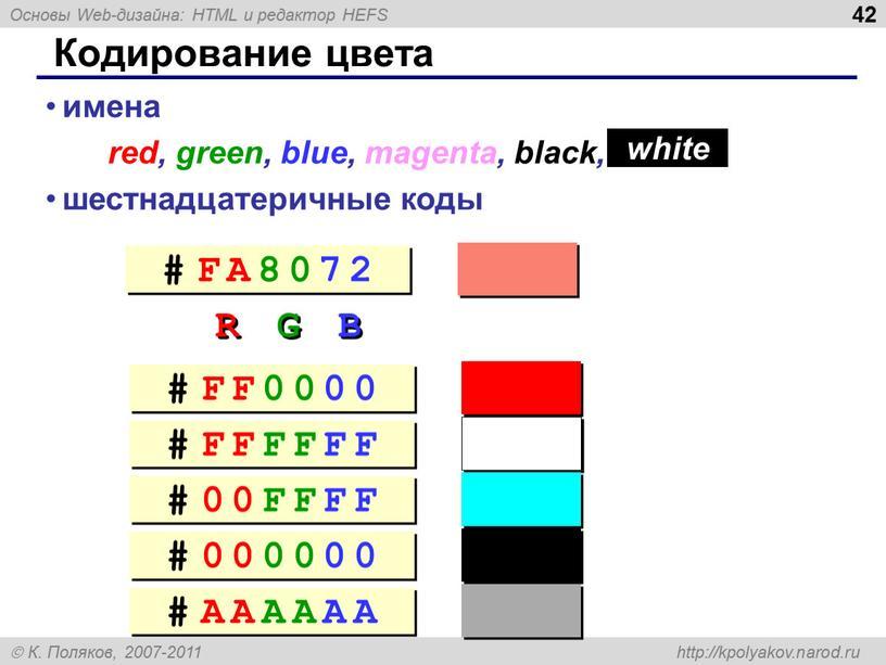 Кодирование цвета имена red, green, blue, magenta, black, шестнадцатеричные коды white