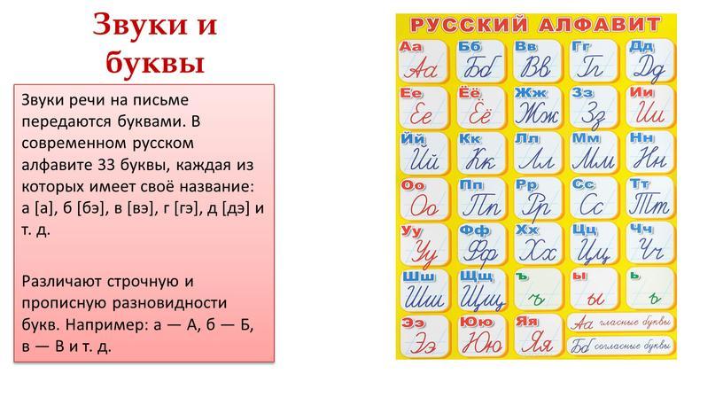 Звуки и буквы Звуки речи на письме передаются буквами