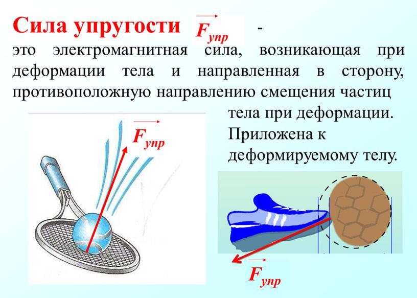 """Урок физики """"Закон Гука"""""""
