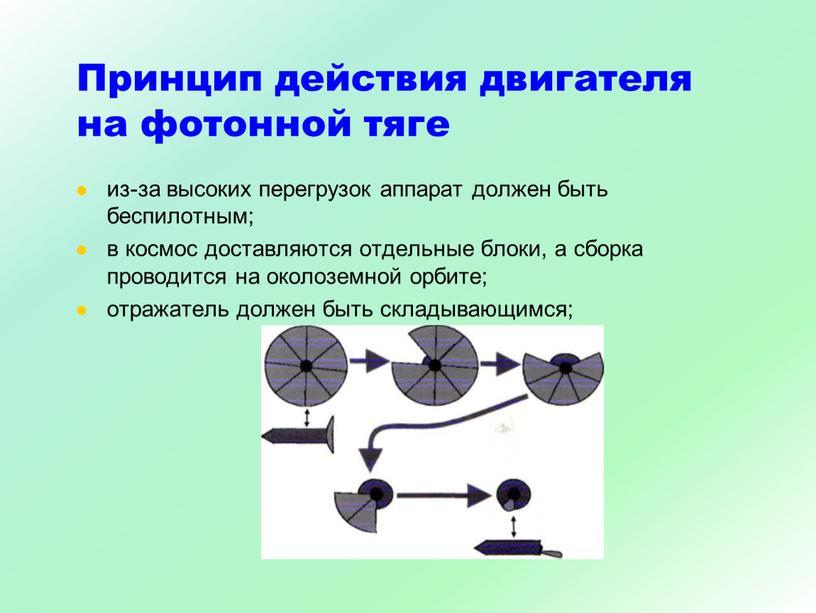 Принцип действия двигателя на фотонной тяге из-за высоких перегрузок аппарат должен быть беспилотным; в космос доставляются отдельные блоки, а сборка проводится на околоземной орбите; отражатель…