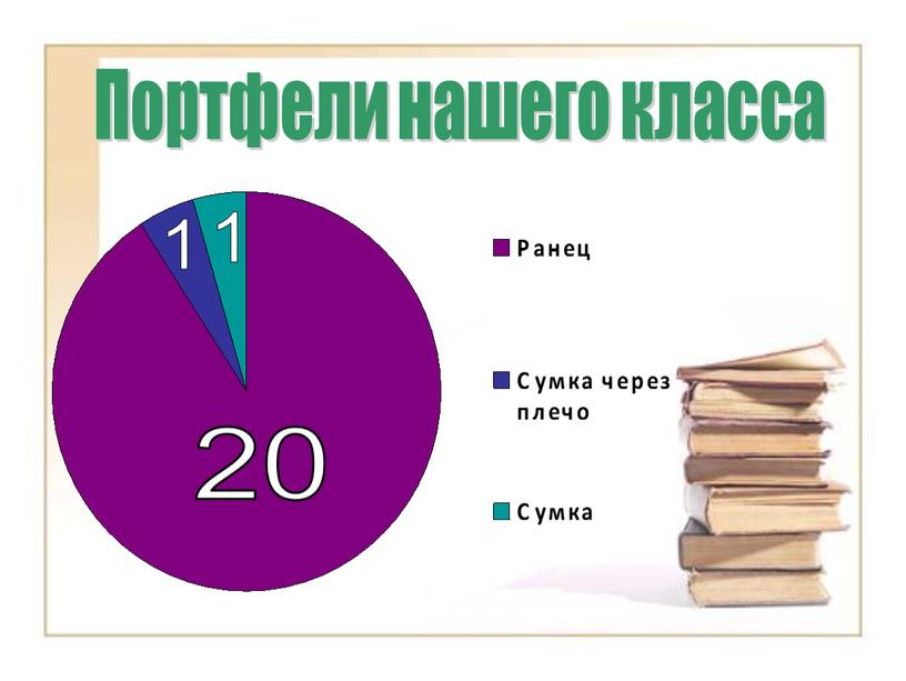 Портфели нашего класса 20 1 1