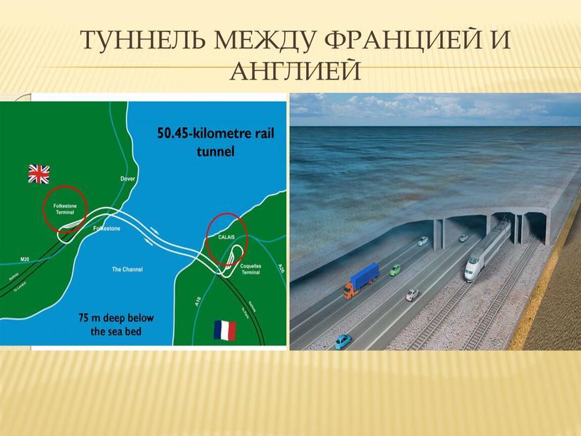 Туннель между Францией и Англией