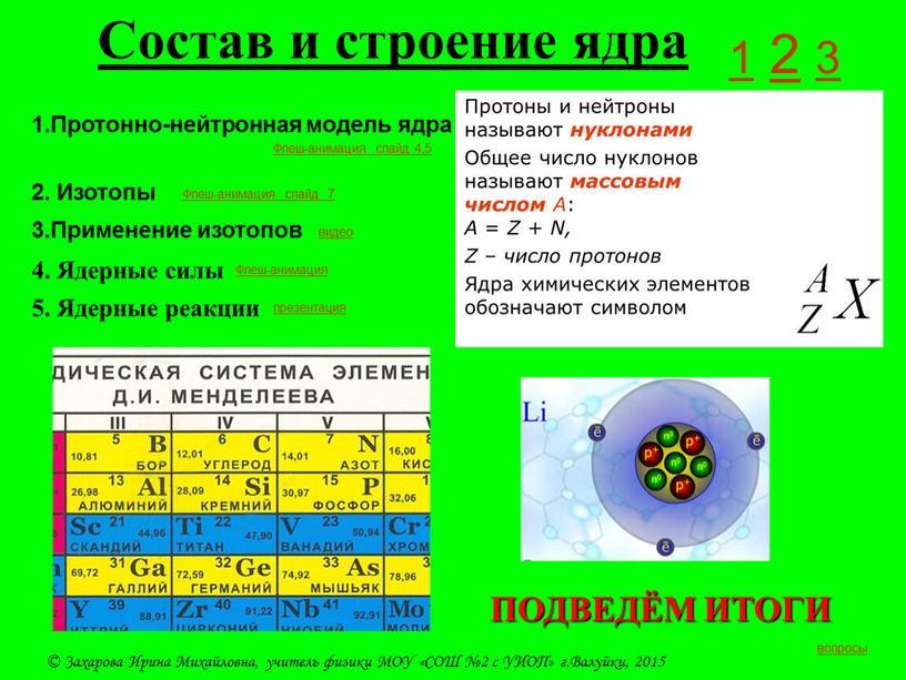 Протонно-нейтронная модель ядра видео 3