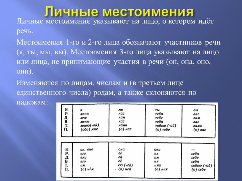 Личные местоимения Личные местоимения указывают на лицо, о котором идёт речь