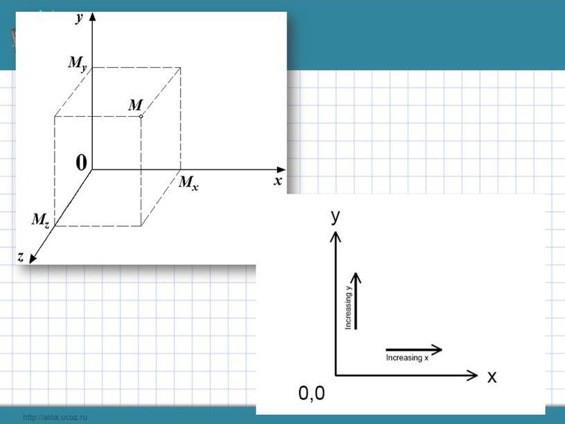 Урок для 9 класса на тему «Материальная точка. Система отсчёта»