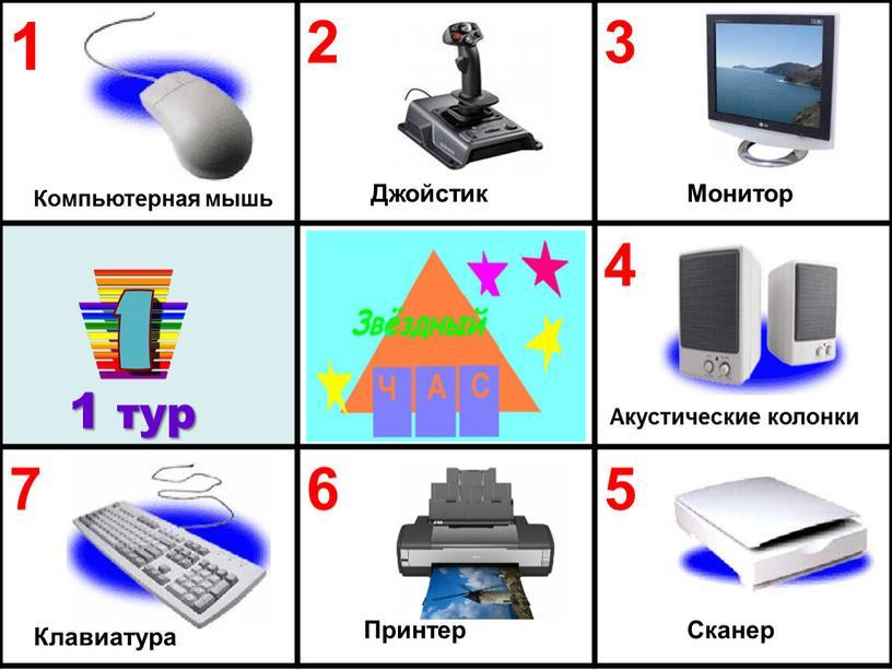 Джойстик Компьютерная мышь Акустические колонки