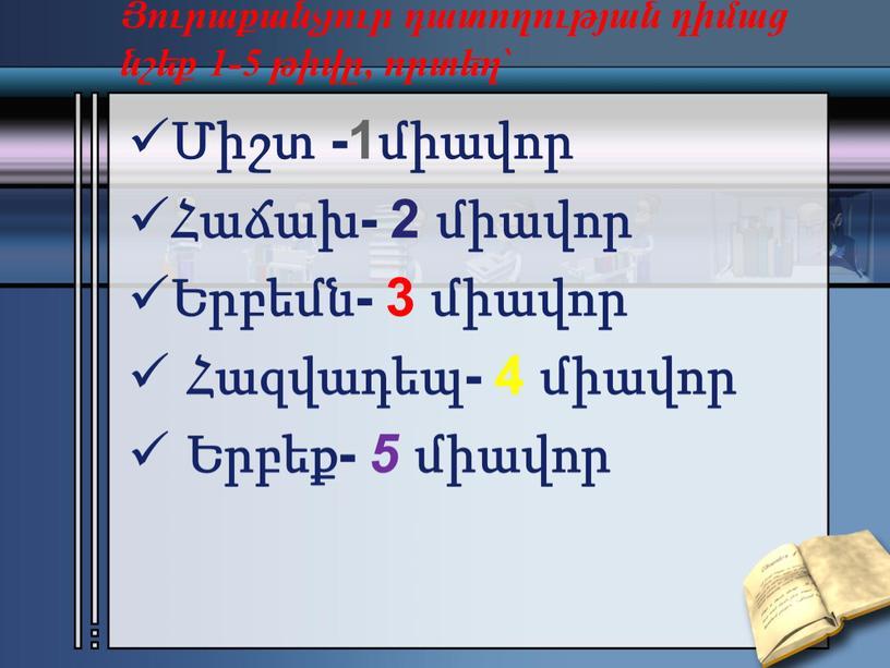 Յուրաքանչյուր դատողության դիմաց նշեք 1-5 թիվը, որտեղ՝ Միշտ -1միավոր Հաճախ- 2 միավոր Երբեմն- 3 միավոր Հազվադեպ- 4 միավոր Երբեք- 5 միավոր