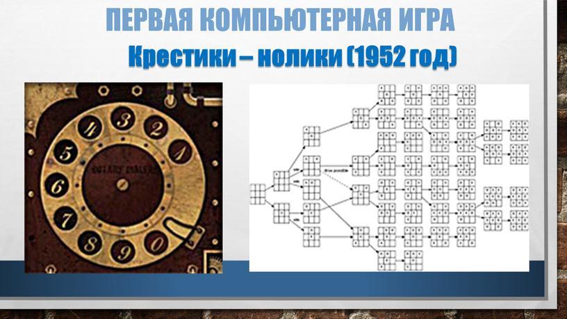 Первая компьютерная игра Крестики – нолики (1952 год)