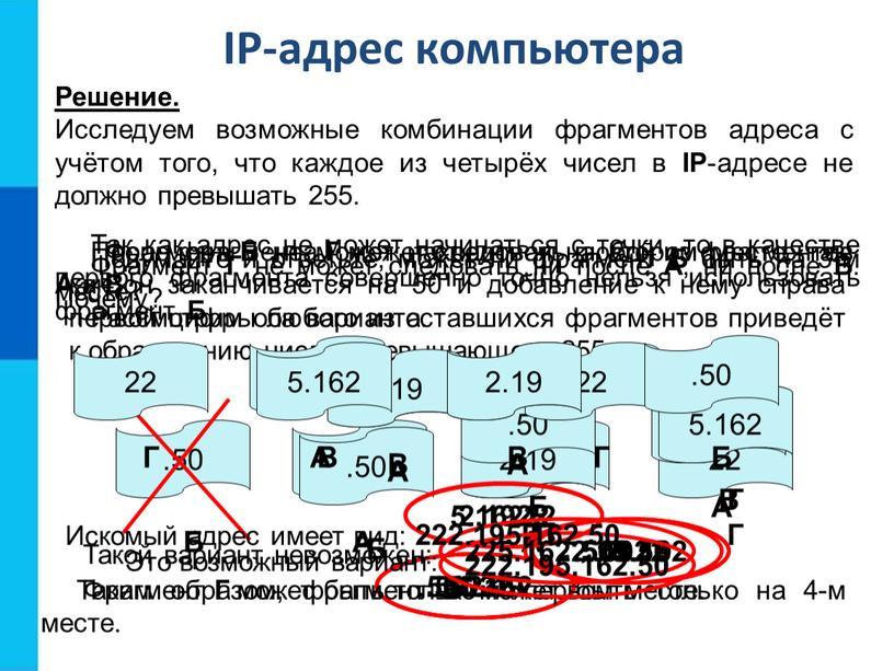 IP-адрес компьютера Решение.