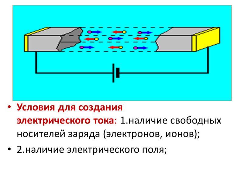 Условия для создания электрического тока : 1