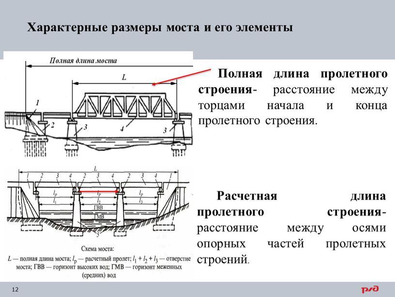 Характерные размеры моста и его элементы