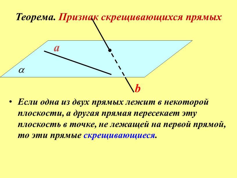 Теорема. Признак скрещивающихся прямых