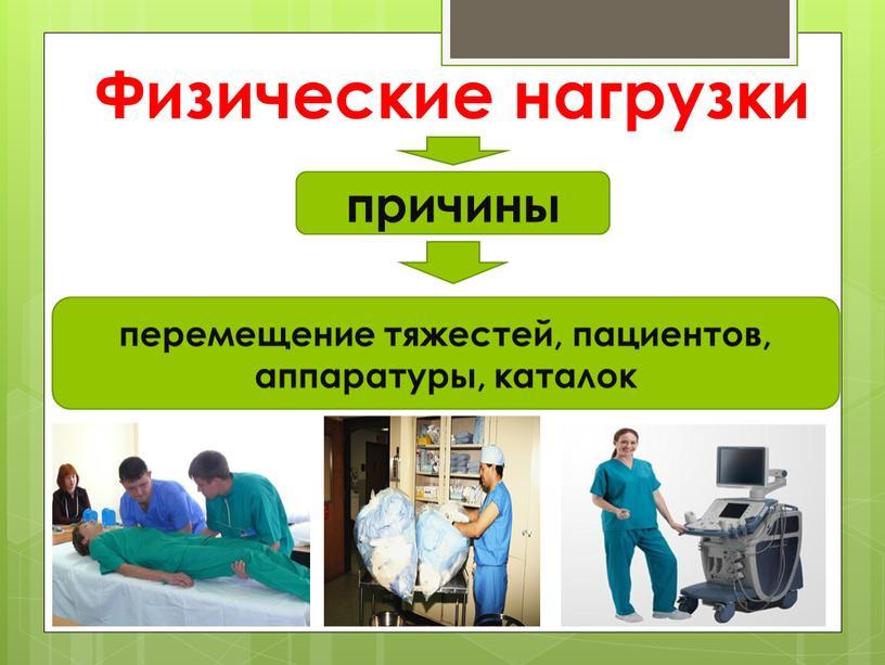 Физические нагрузки причины перемещение тяжестей, пациентов, аппаратуры, каталок