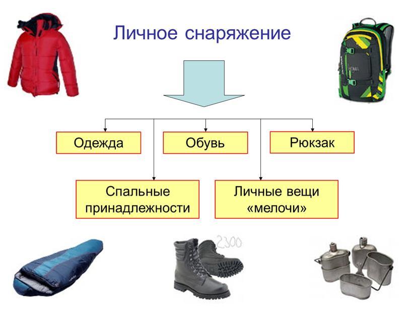 Личное снаряжение Одежда Обувь