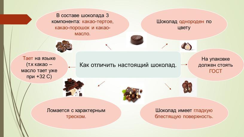 Как отличить настоящий шоколад