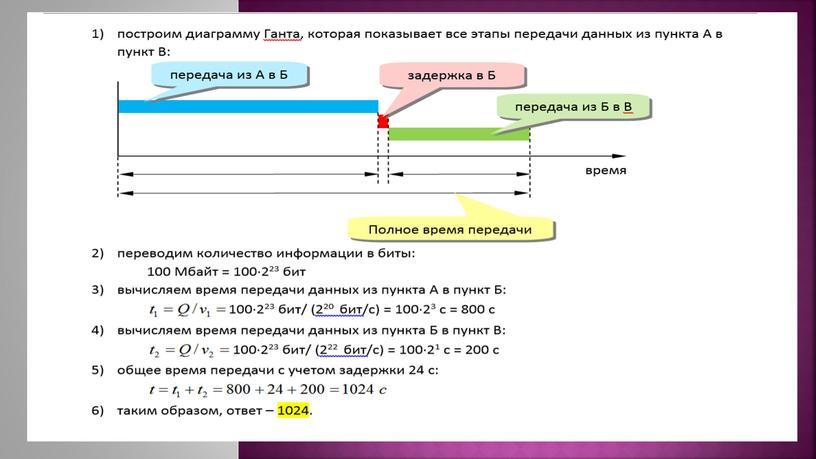 Решение задание ЕГЭ №9 по информатике