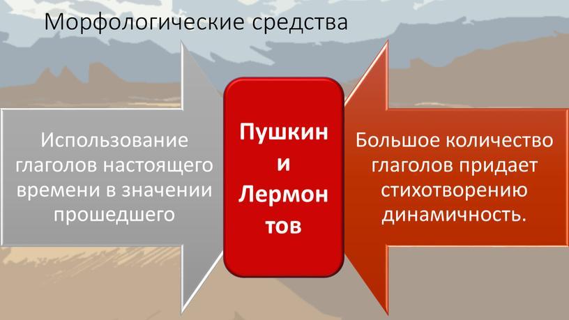 Морфологические средства Пушкин и