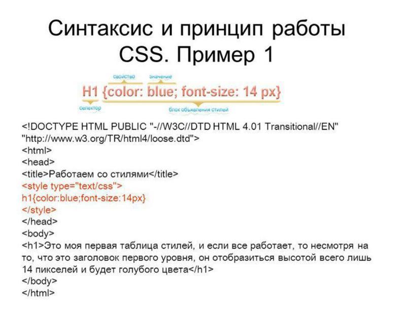 Информатика_10.3_HTML_CSS_Презентация (2)