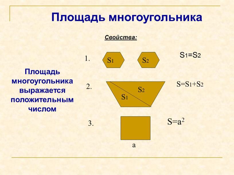 Площадь многоугольника выражается положительным числом