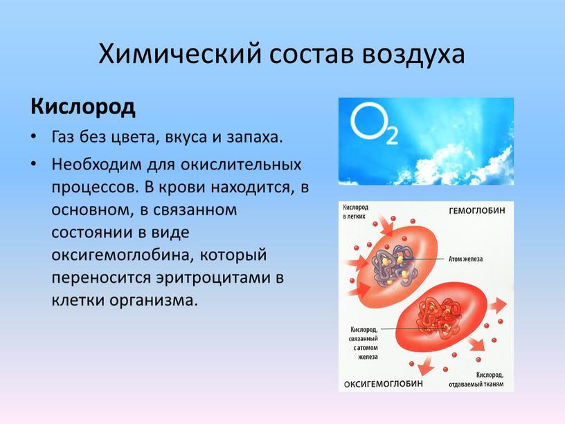 Химический состав воздуха Кислород