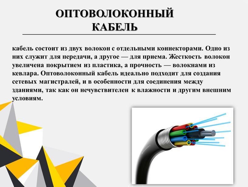 ОПТОВОЛОКОННЫЙ КАБЕЛЬ кабель состоит из двух волокон с отдельными коннекторами