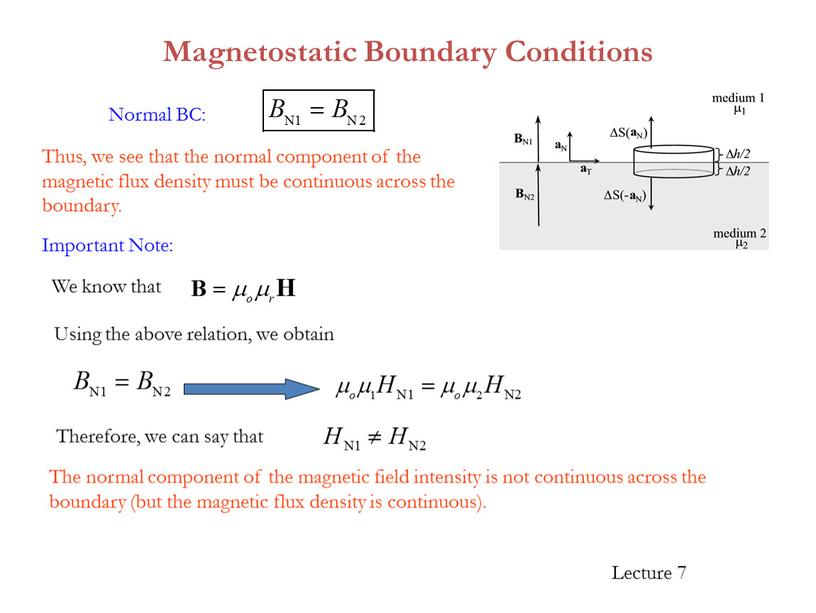 Magnetostatic Boundary Conditions