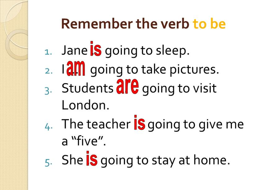 Remember the verb to be Jane … going to sleep