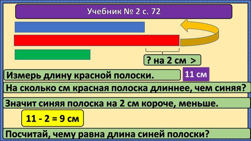 Учебник № 2 с. 72 ? на 2 см > Измерь длину красной полоски