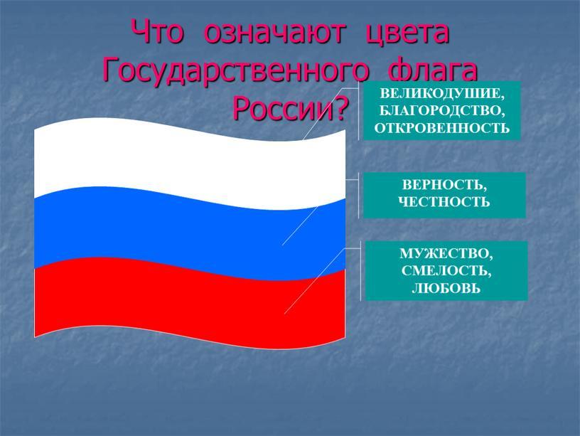 Что означают цвета Государственного флага