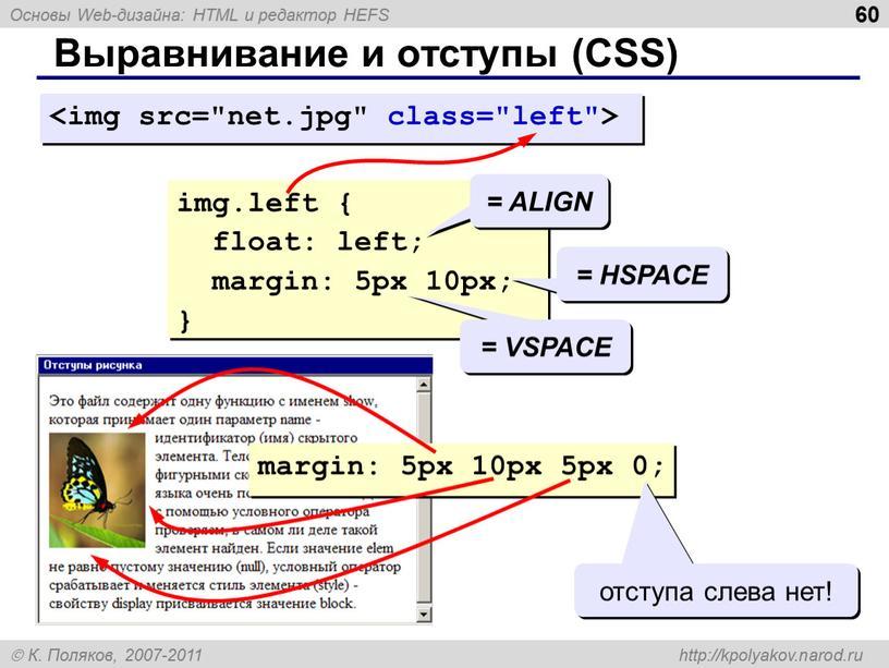 Выравнивание и отступы (CSS) img