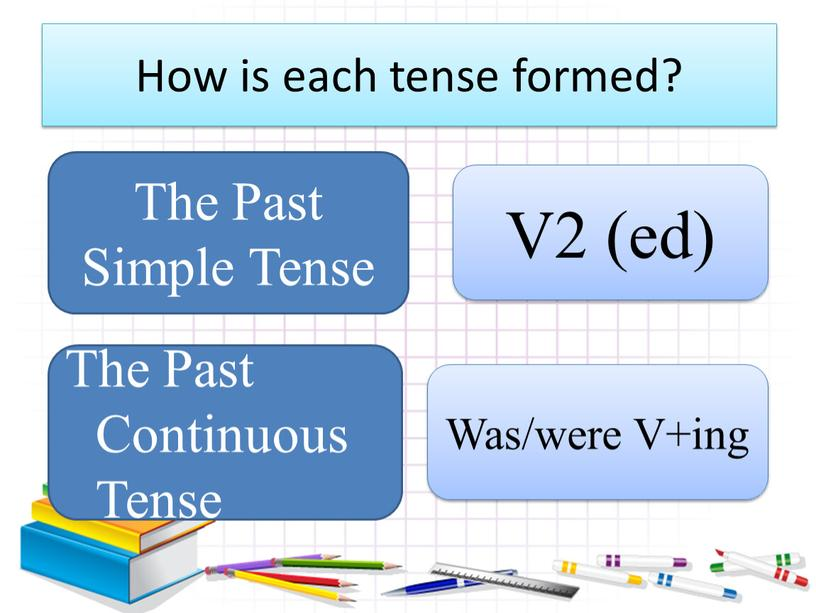 How is each tense formed? The Past
