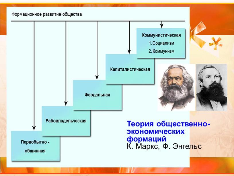 Теория общественно-экономических формаций
