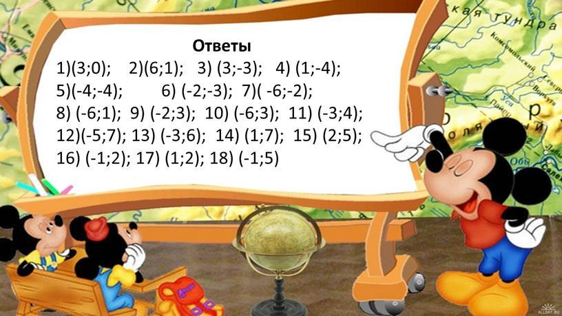 Ответы 1)(3;0); 2)(6;1); 3) (3;-3); 4) (1;-4); 5)(-4;-4); 6) (-2;-3); 7)( -6;-2); 8) (-6;1); 9) (-2;3); 10) (-6;3); 11) (-3;4); 12)(-5;7); 13) (-3;6); 14) (1;7);…